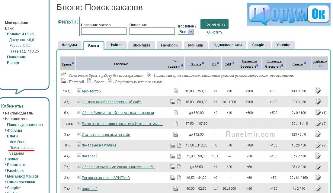 forumok отзывы о заработке для блогеров